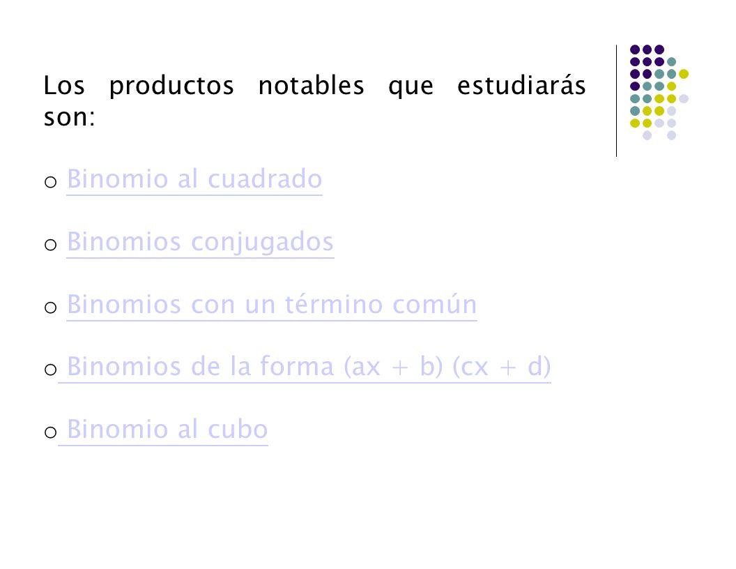 Los productos notables que estudiarás son: