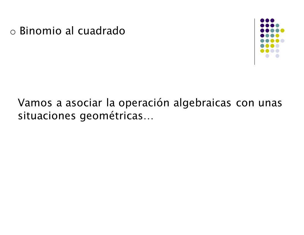 Binomio al cuadrado Vamos a asociar la operación algebraicas con unas situaciones geométricas… ax.