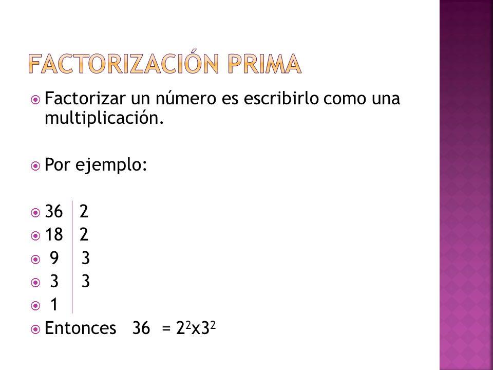 FACTORIZACIÓN PRIMA Factorizar un número es escribirlo como una multiplicación. Por ejemplo: 36 2.
