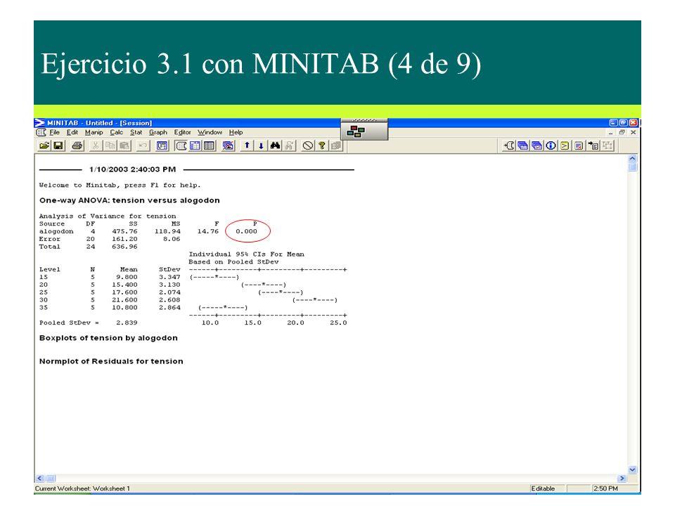 Ejercicio 3.1 con MINITAB (4 de 9)