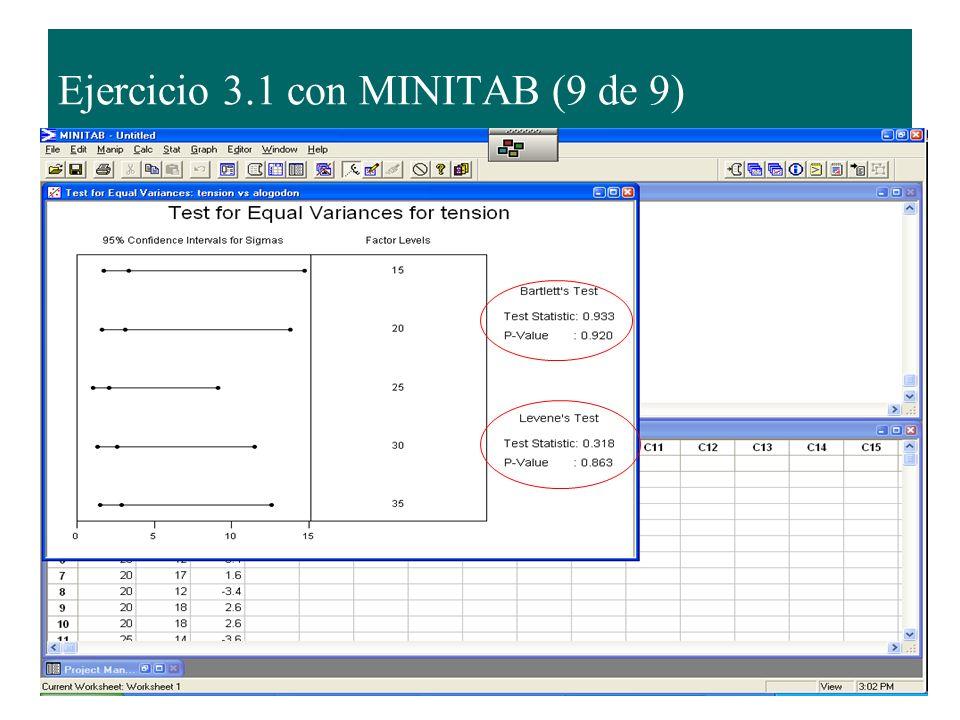 Ejercicio 3.1 con MINITAB (9 de 9)