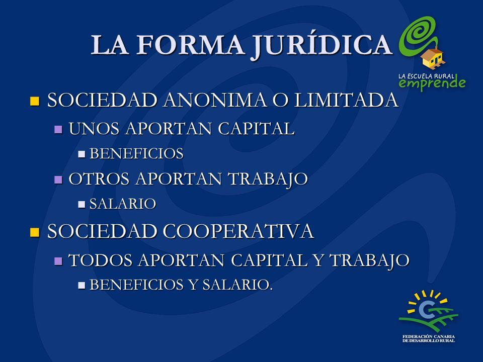 LA FORMA JURÍDICA SOCIEDAD ANONIMA O LIMITADA SOCIEDAD COOPERATIVA