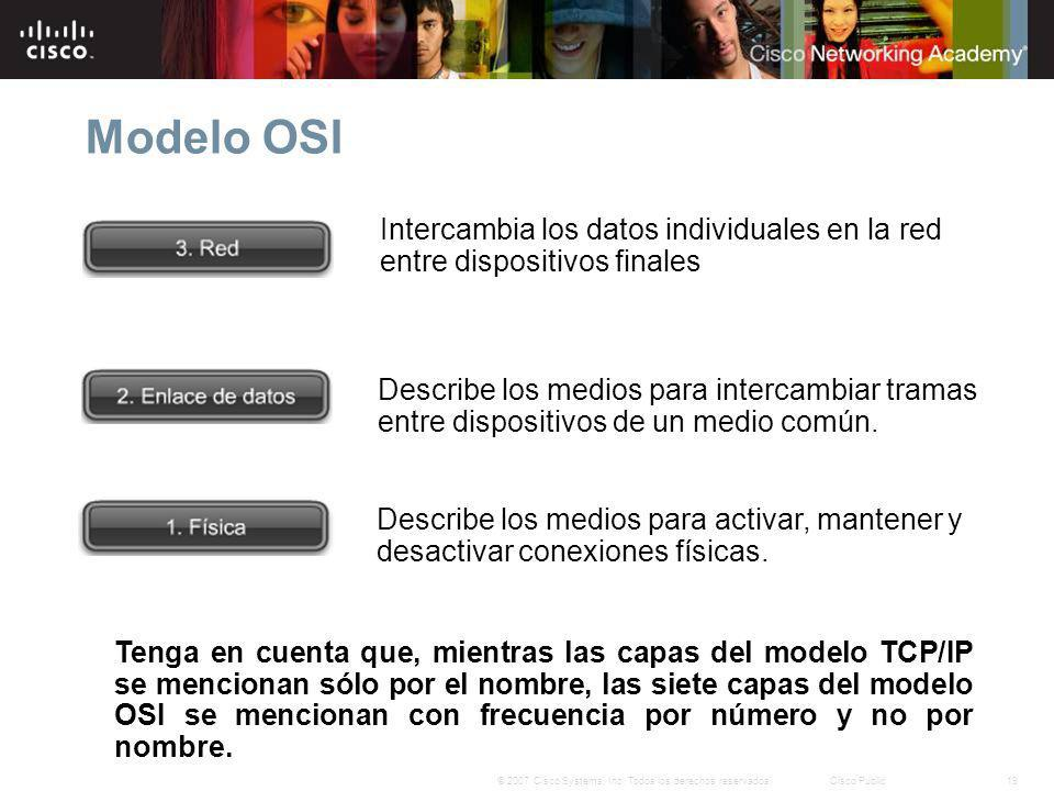 Modelo OSI Intercambia los datos individuales en la red entre dispositivos finales.