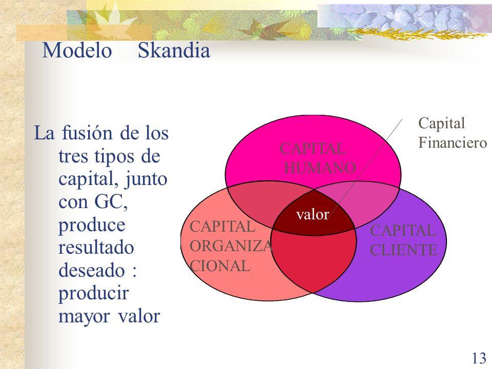 IX CONGRESO NACIONAL DE INGENIERIA INDUSTRIAL Y SISTEMAS CDL CIP PERU : LIMA