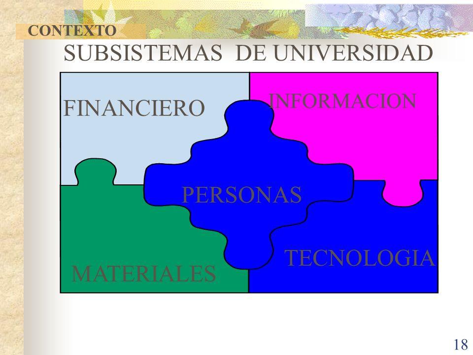 SUBSISTEMAS DE UNIVERSIDAD