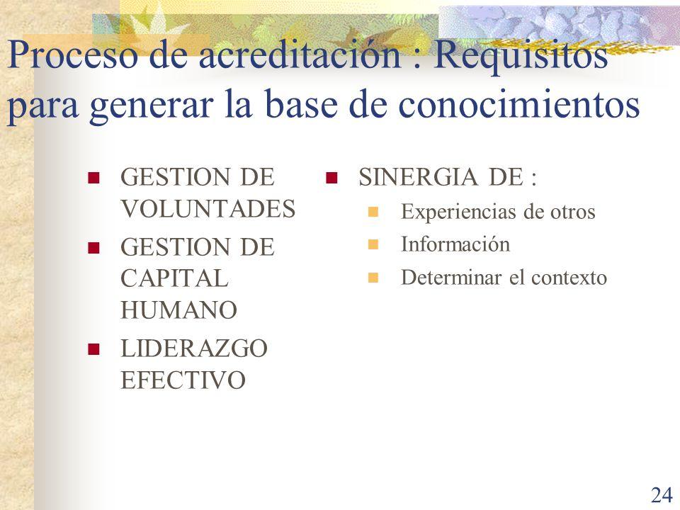 Proceso de acreditación : Requisitos para generar la base de conocimientos
