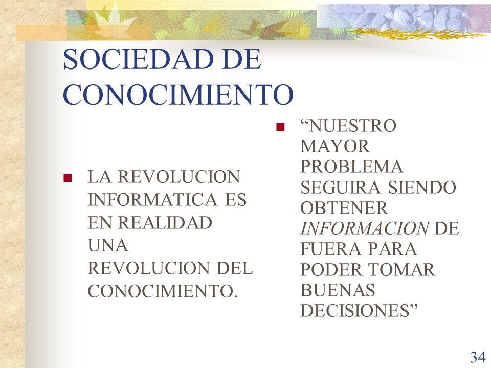 SOCIEDAD DE CONOCIMIENTO