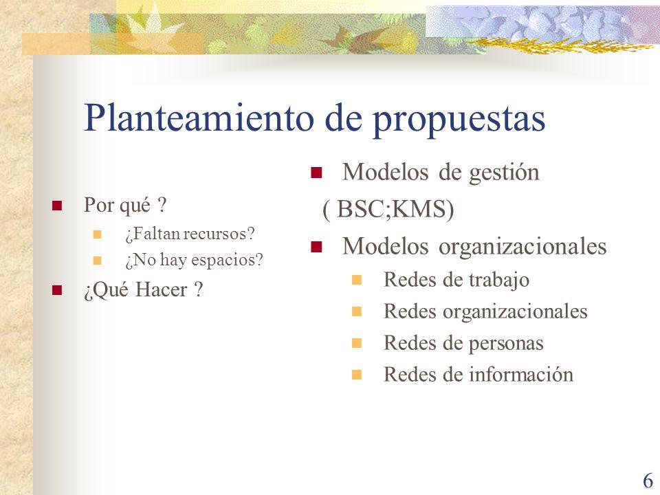 Planteamiento de propuestas