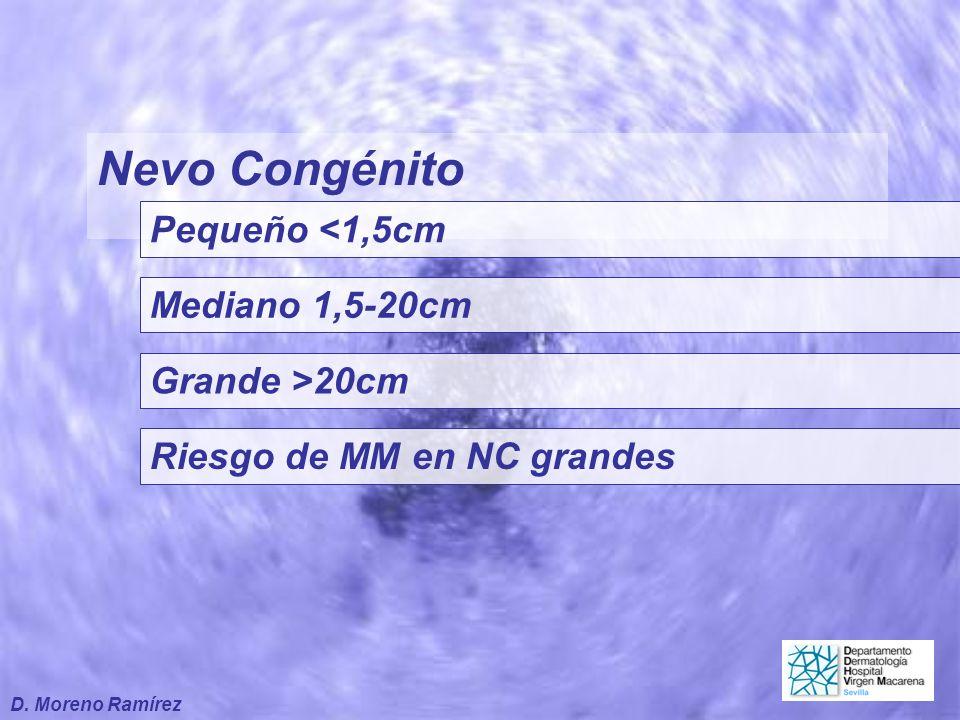 Nevo Congénito Pequeño <1,5cm Mediano 1,5-20cm Grande >20cm
