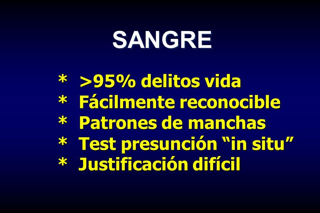 SANGRE * >95% delitos vida * Fácilmente reconocible