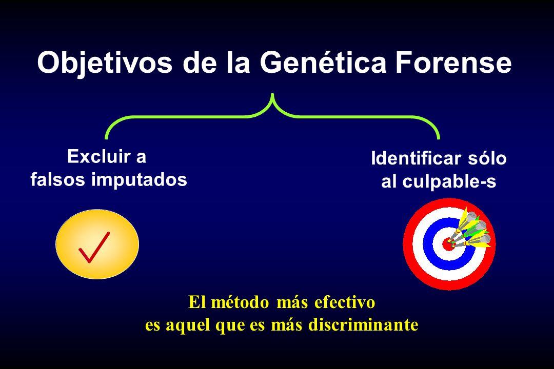 Objetivos de la Genética Forense es aquel que es más discriminante