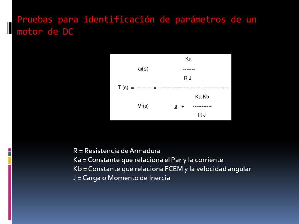 Pruebas para identificación de parámetros de un motor de DC