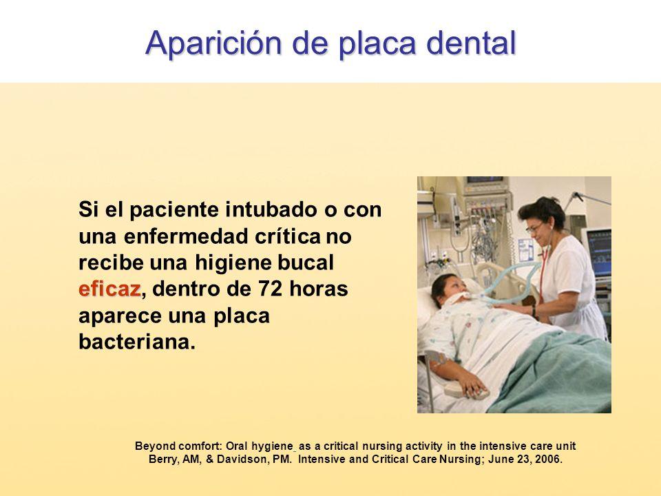 Aparición de placa dental