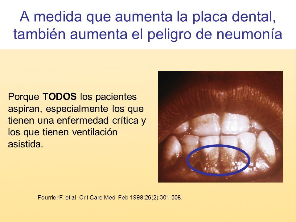 A medida que aumenta la placa dental, también aumenta el peligro de neumonía