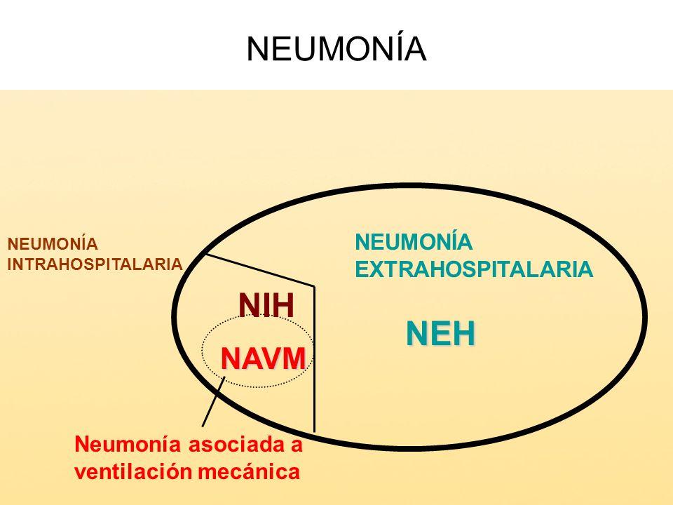 NEUMONÍA NIH NEH NAVM NEUMONÍA EXTRAHOSPITALARIA