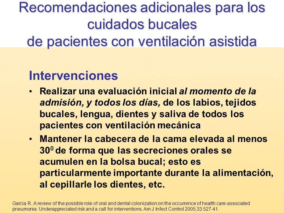 Recomendaciones adicionales para los cuidados bucales de pacientes con ventilación asistida
