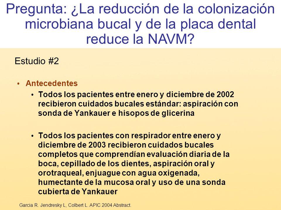 Pregunta: ¿La reducción de la colonización microbiana bucal y de la placa dental reduce la NAVM