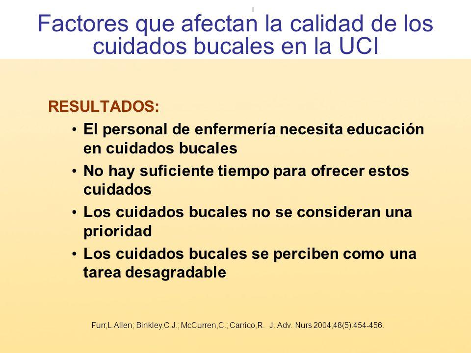 Factores que afectan la calidad de los cuidados bucales en la UCI