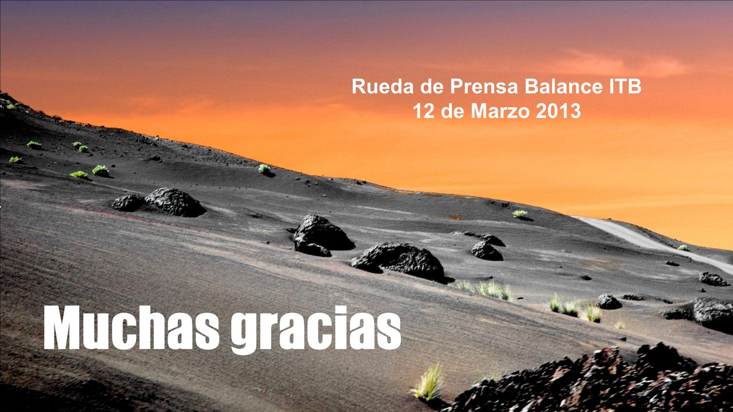 Rueda de Prensa Balance ITB