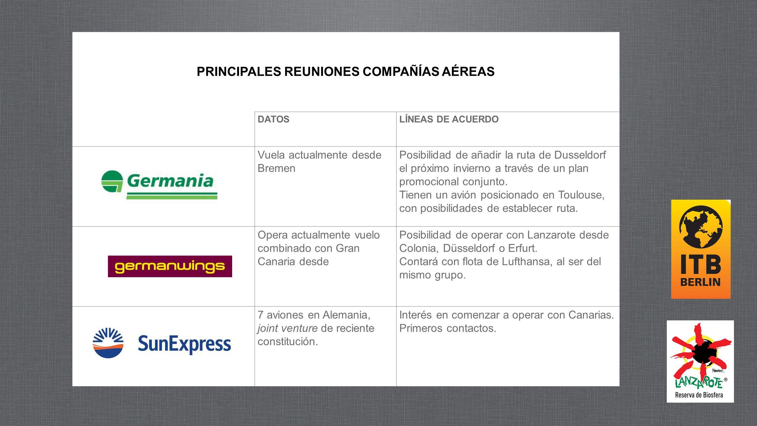 PRINCIPALES REUNIONES COMPAÑÍAS AÉREAS