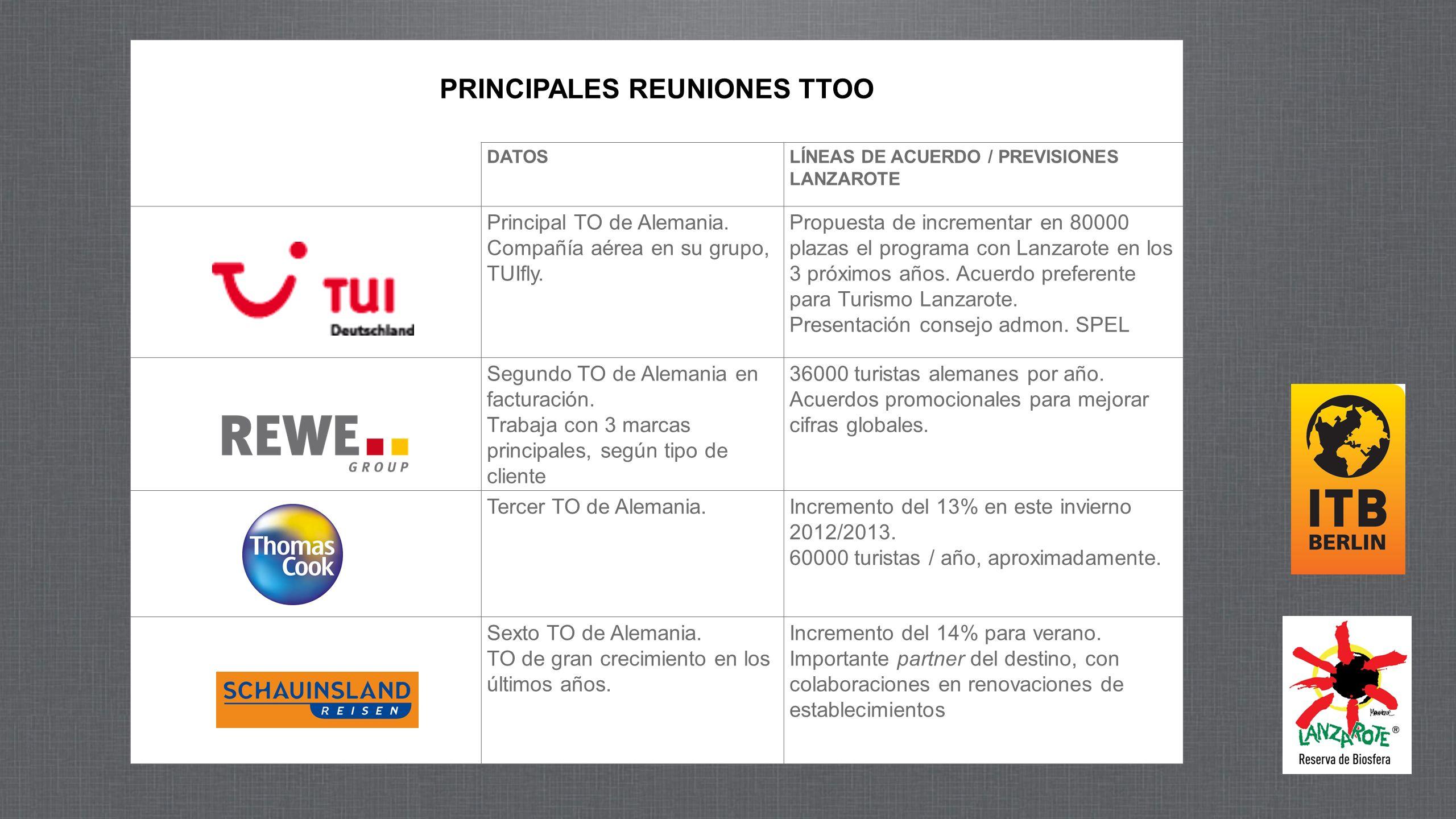 PRINCIPALES REUNIONES TTOO