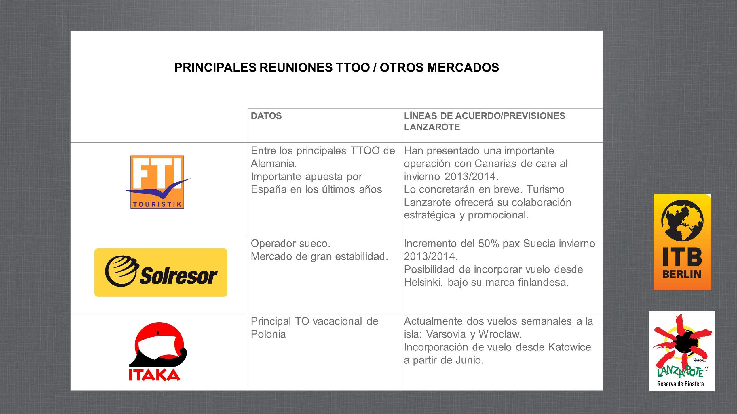PRINCIPALES REUNIONES TTOO / OTROS MERCADOS