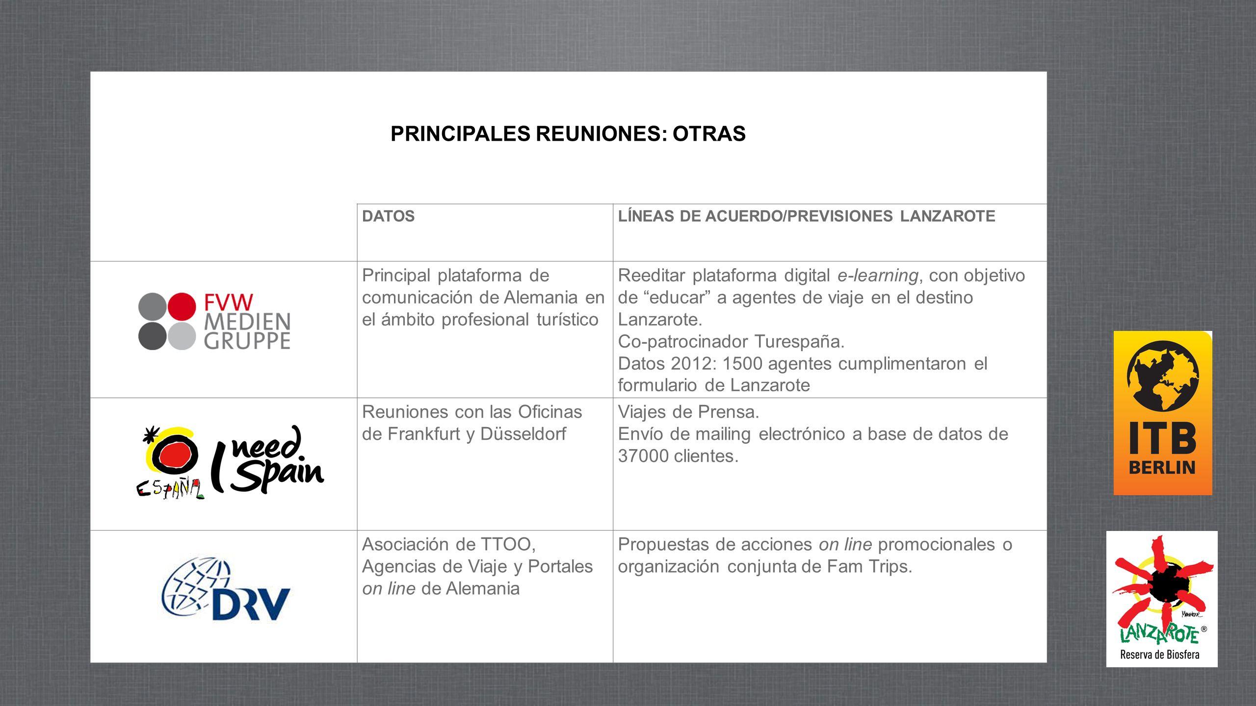 PRINCIPALES REUNIONES: OTRAS
