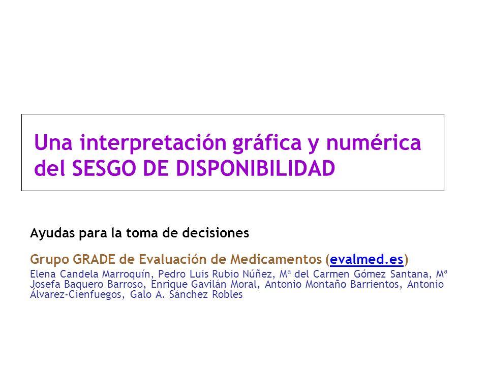 Una interpretación gráfica y numérica del SESGO DE DISPONIBILIDAD