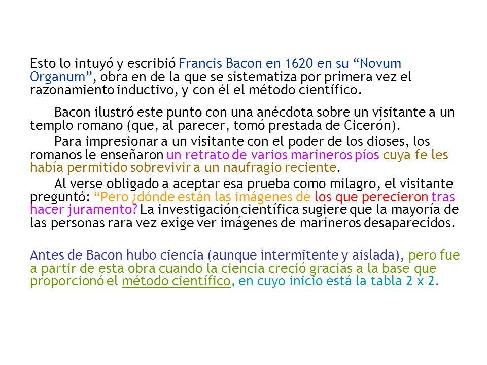 Esto lo intuyó y escribió Francis Bacon en 1620 en su Novum Organum , obra en de la que se sistematiza por primera vez el razonamiento inductivo, y con él el método científico.