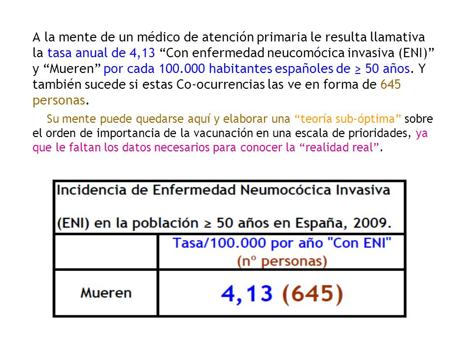 A la mente de un médico de atención primaria le resulta llamativa la tasa anual de 4,13 Con enfermedad neucomócica invasiva (ENI) y Mueren por cada 100.000 habitantes españoles de ≥ 50 años.
