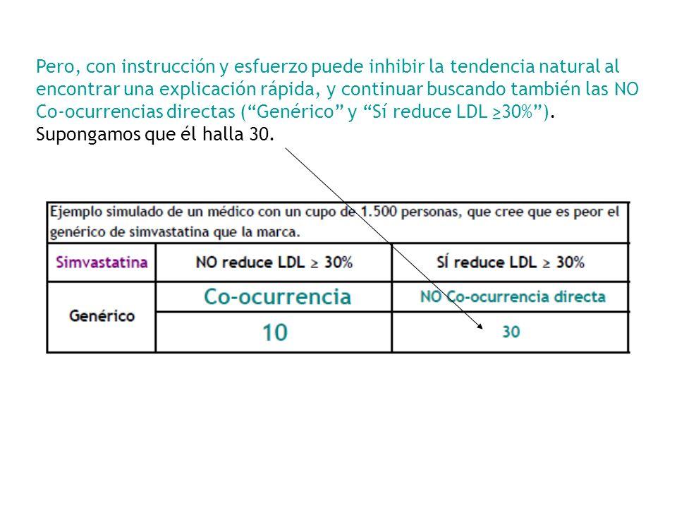 Pero, con instrucción y esfuerzo puede inhibir la tendencia natural al encontrar una explicación rápida, y continuar buscando también las NO Co-ocurrencias directas ( Genérico y Sí reduce LDL ≥30% ).