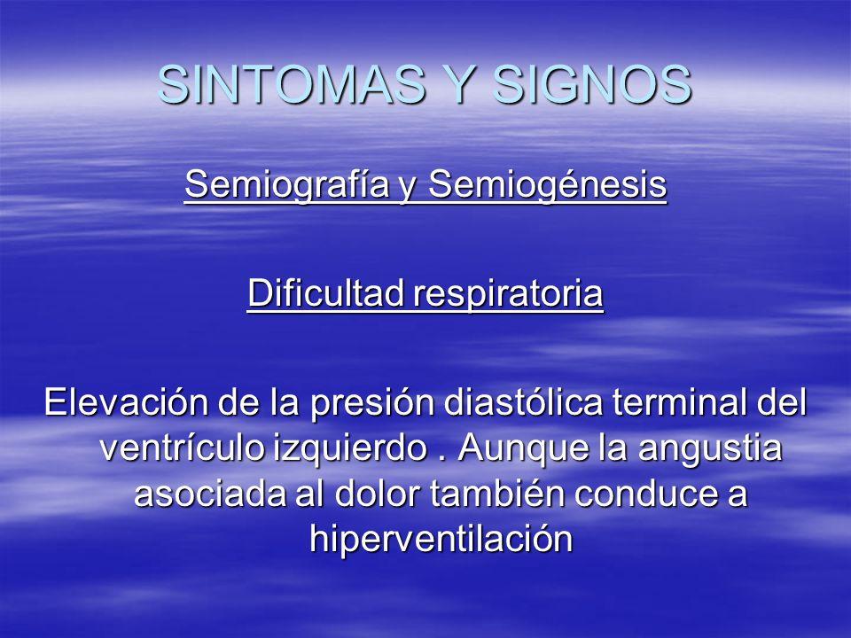 SINTOMAS Y SIGNOS Semiografía y Semiogénesis Dificultad respiratoria