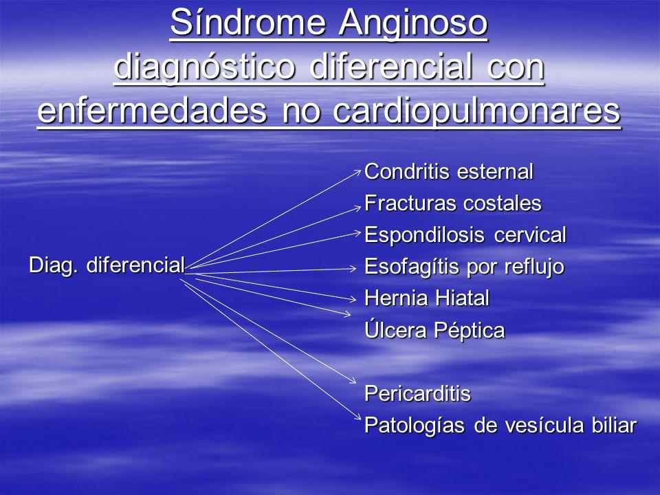 Síndrome Anginoso diagnóstico diferencial con enfermedades no cardiopulmonares