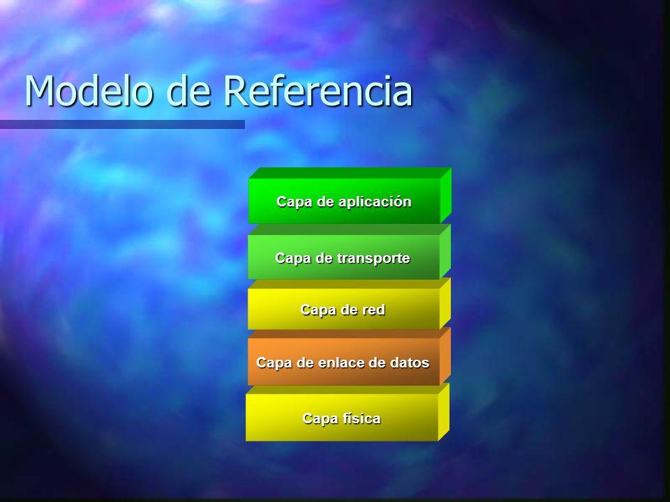 Modelo de Referencia Capa de aplicación Capa de transporte Capa de red