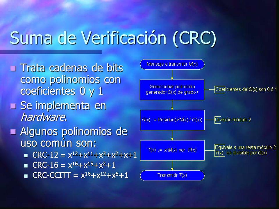 Suma de Verificación (CRC)