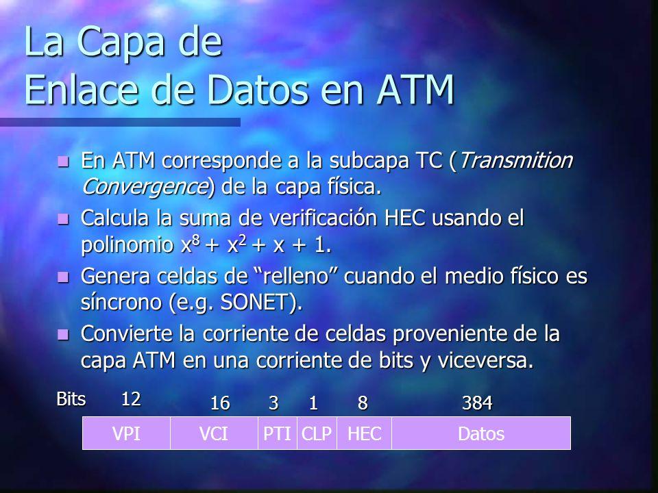 La Capa de Enlace de Datos en ATM