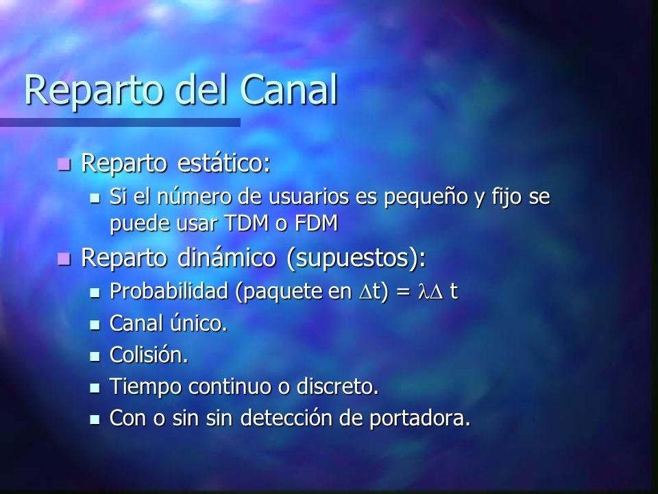 Reparto del Canal Reparto estático: Reparto dinámico (supuestos):