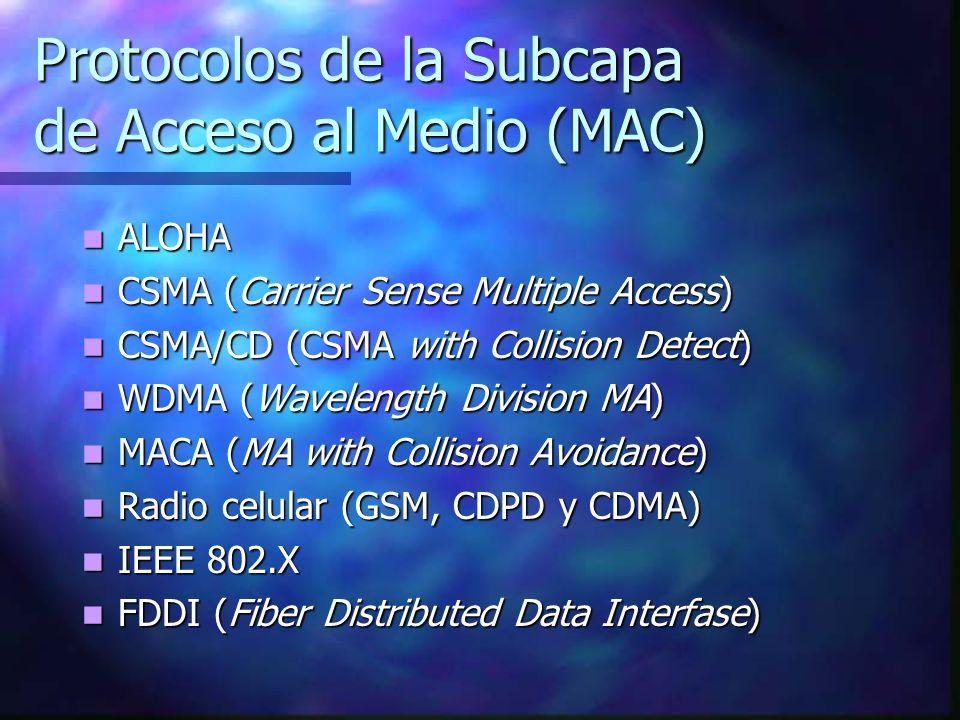 Protocolos de la Subcapa de Acceso al Medio (MAC)