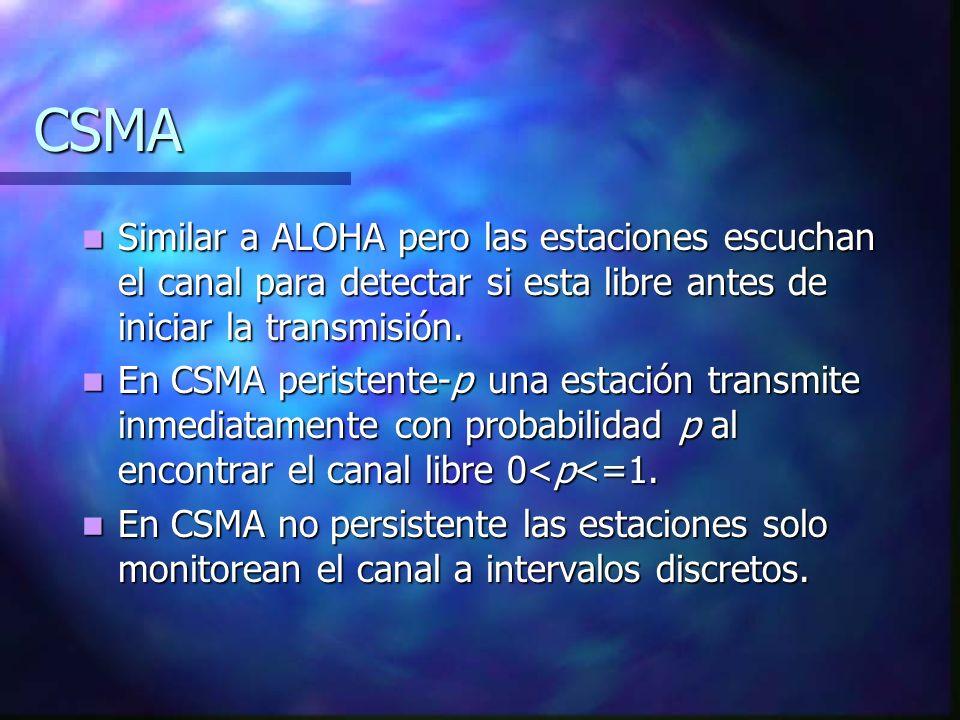 CSMA Similar a ALOHA pero las estaciones escuchan el canal para detectar si esta libre antes de iniciar la transmisión.