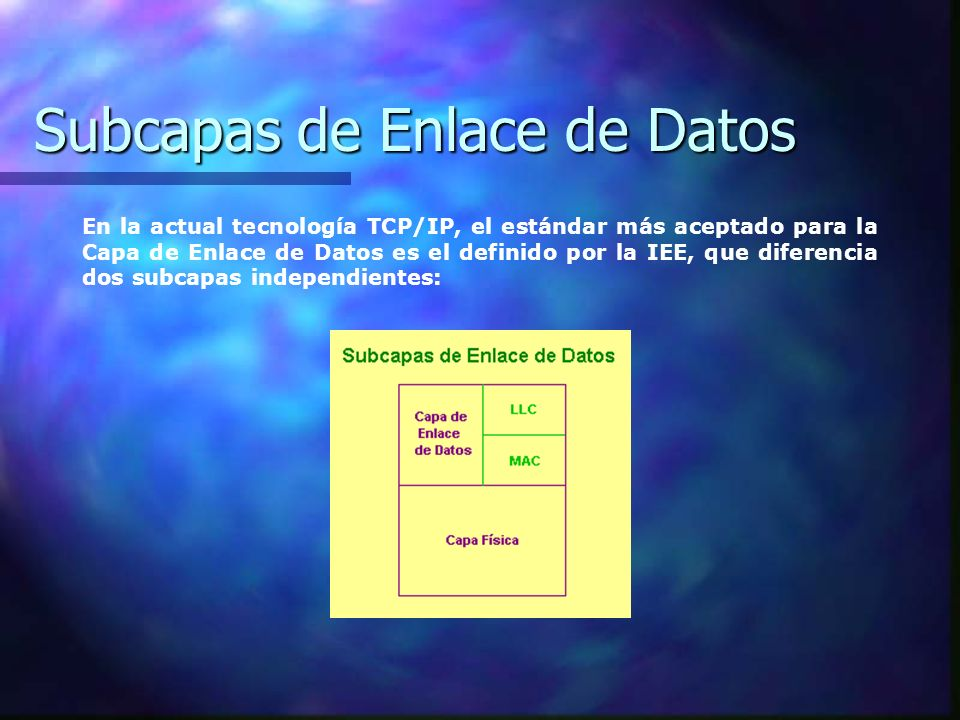 Subcapas de Enlace de Datos