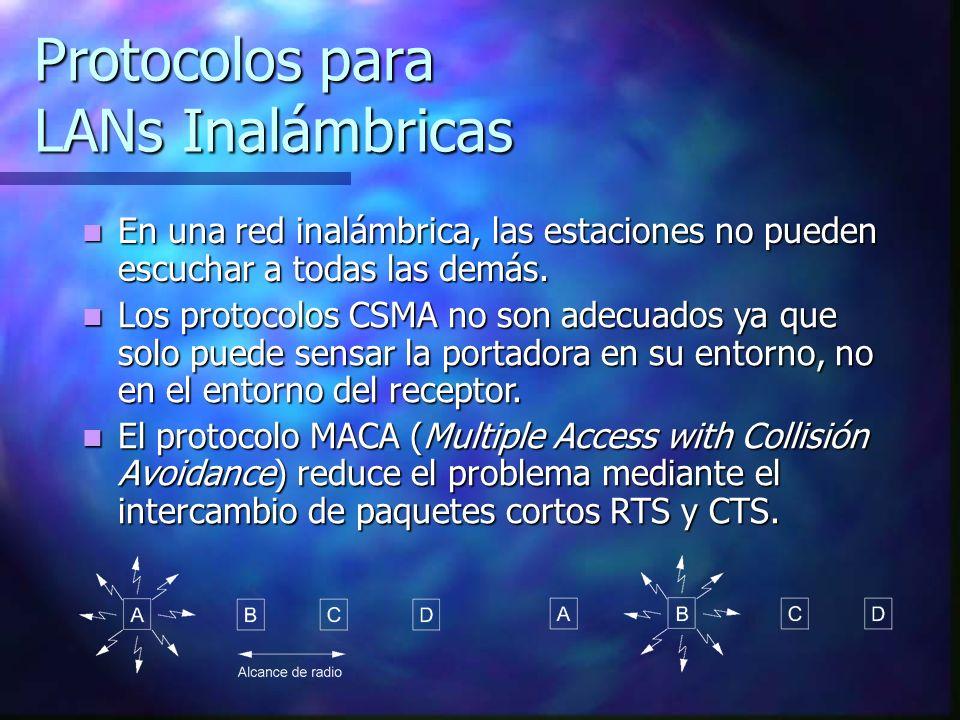 Protocolos para LANs Inalámbricas