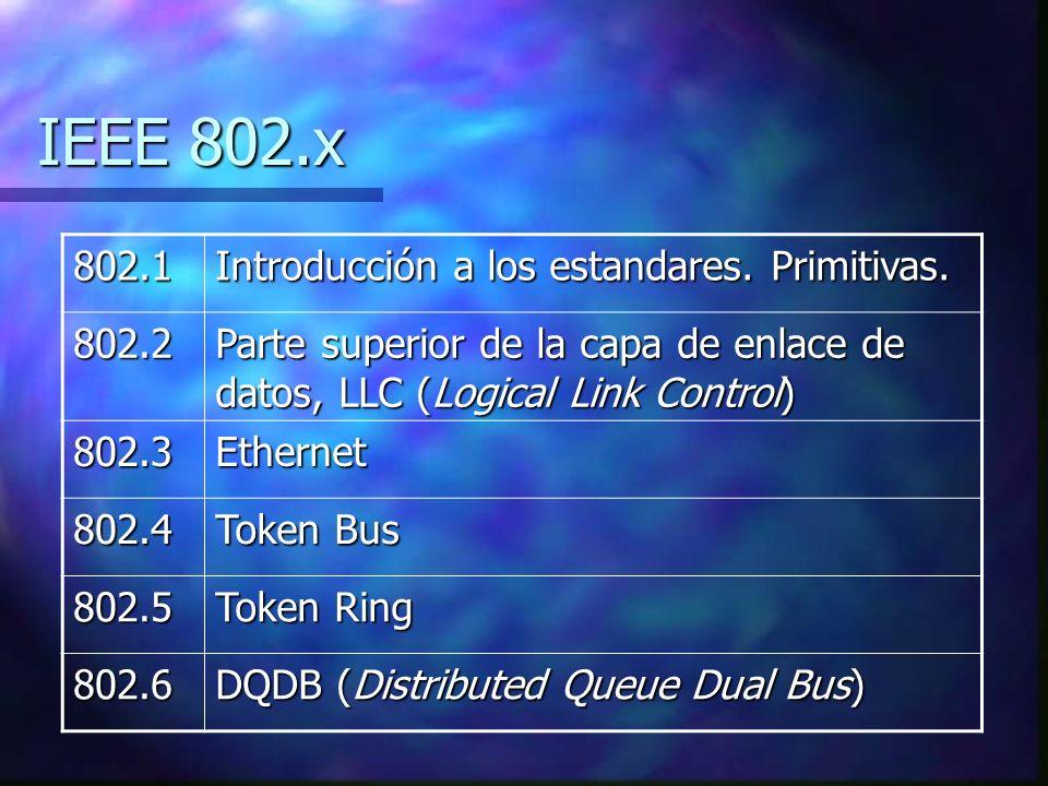 IEEE 802.x 802.1 Introducción a los estandares. Primitivas. 802.2