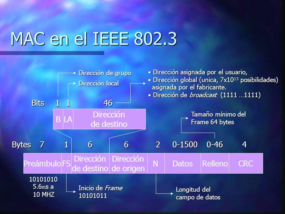 MAC en el IEEE 802.3 Dirección de destino LA B 1 46 Bits 7 6 0-1500 4