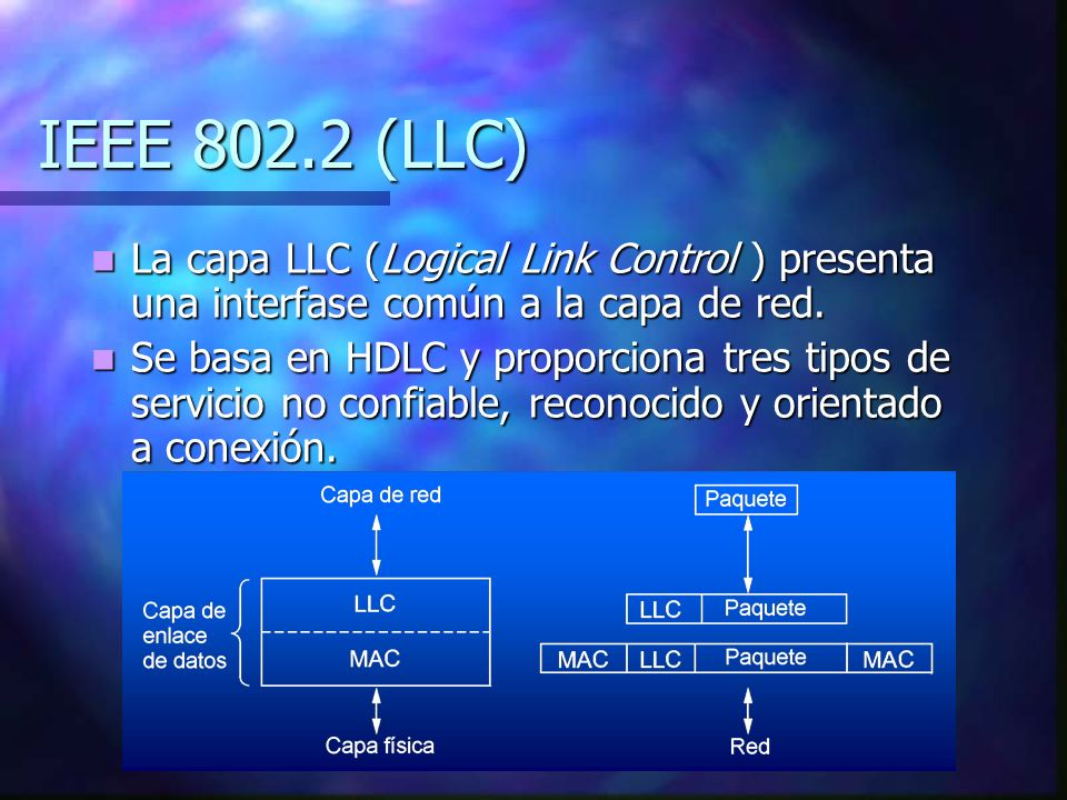 IEEE 802.2 (LLC) La capa LLC (Logical Link Control ) presenta una interfase común a la capa de red.