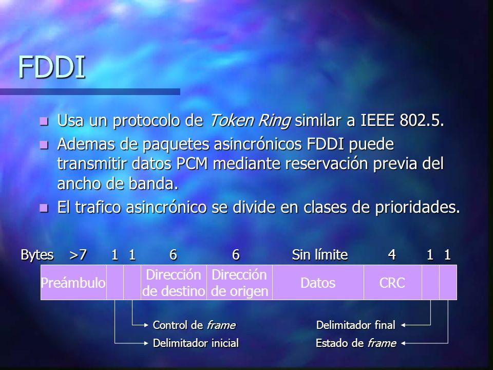 FDDI Usa un protocolo de Token Ring similar a IEEE 802.5.