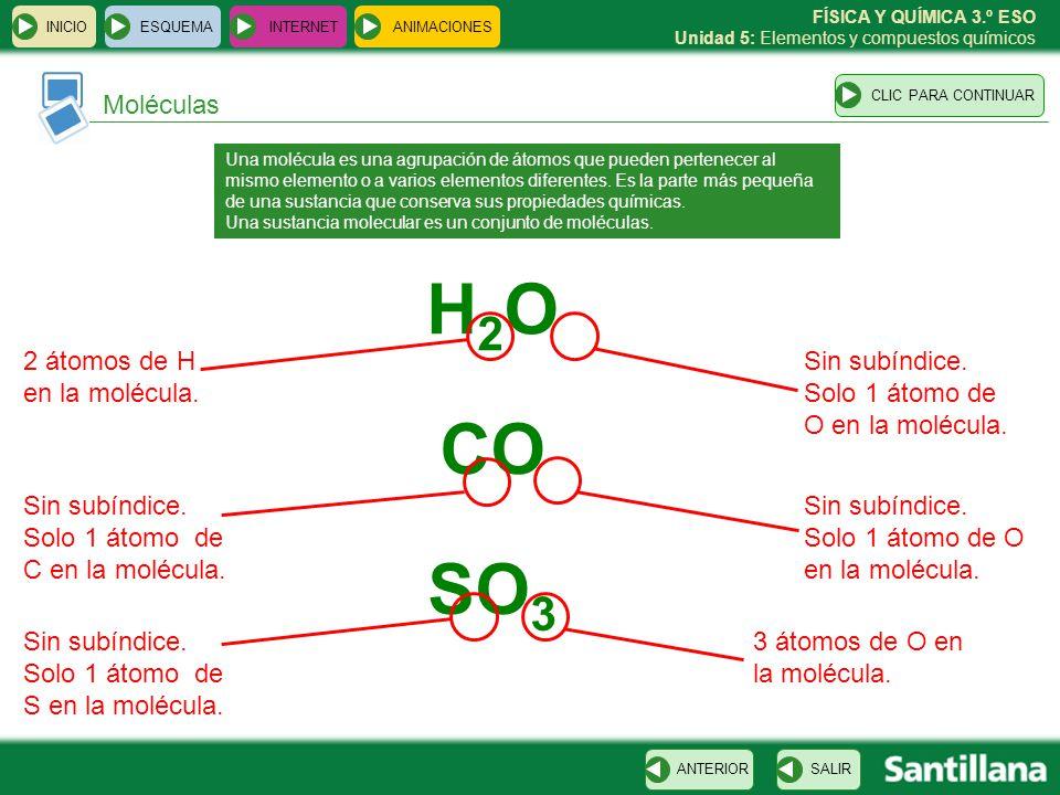 8 h2o - Tabla Periodica De Los Elementos H2o