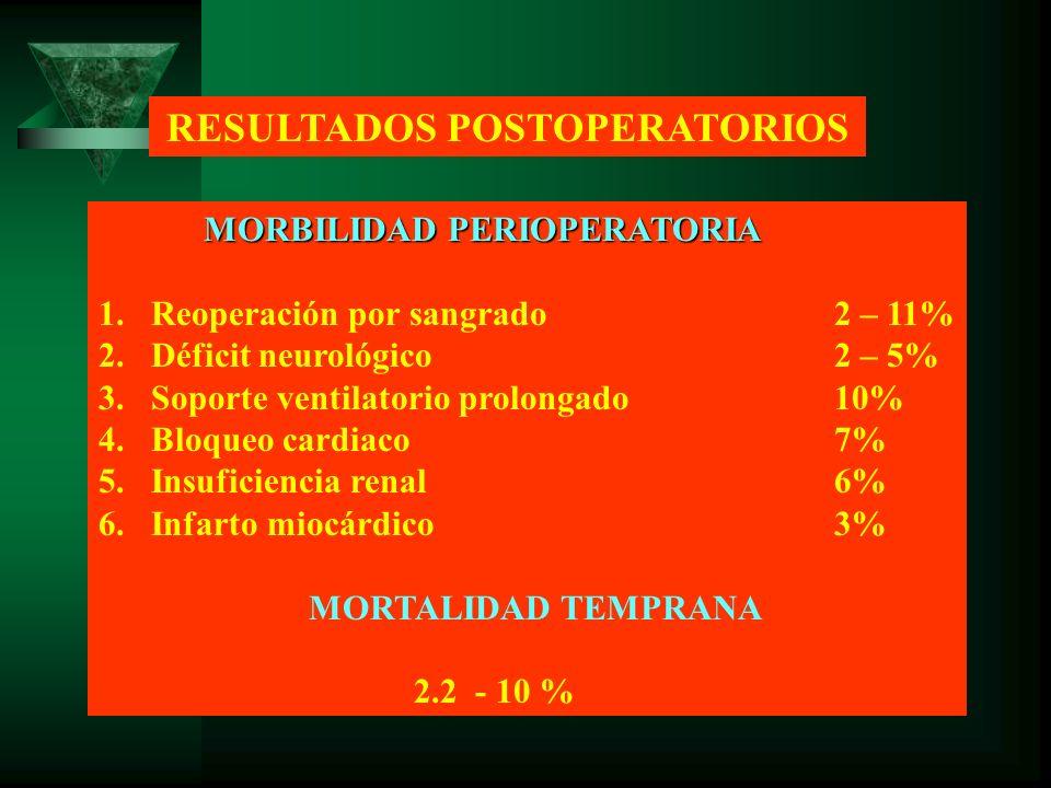 RESULTADOS POSTOPERATORIOS