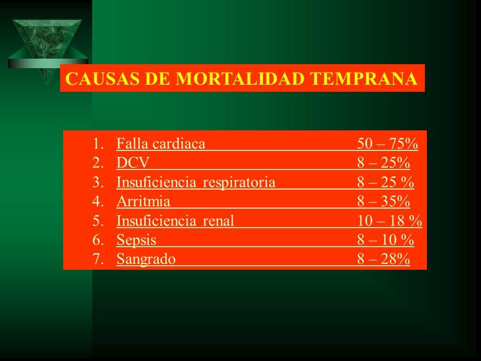 CAUSAS DE MORTALIDAD TEMPRANA