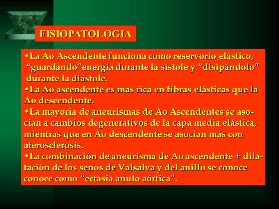 FISIOPATOLOGIA La Ao Ascendente funciona como reservorio elástico,