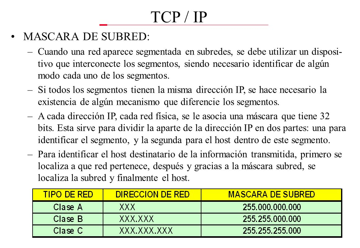 TCP / IP MASCARA DE SUBRED: